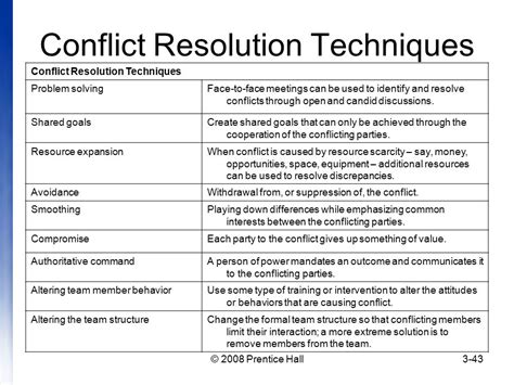 Cold War Essay Questions by Cold War Essay Questions Cold War Essay Questions