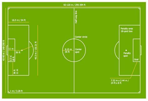 soccer diagram soccer pitch diagram restaurant diagram elsavadorla