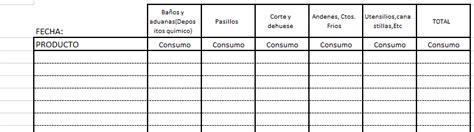 inocuidad y calidad en alimentos bebidas formato para inocuidad y calidad en alimentos bebidas formatos