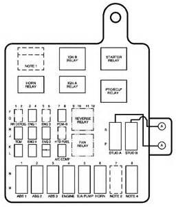 gmc topkick 2008 2009 fuse box diagram auto genius