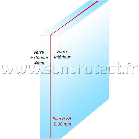 Isoler Une Fenetre Simple Vitrage 2979 by Isoler Une Fenetre Simple Vitrage Accueil Isoler Vos Fen