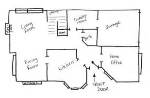 Feng Shui Bagua Map Placement A Snapshot View Harmony Make A Plan Of Your Home