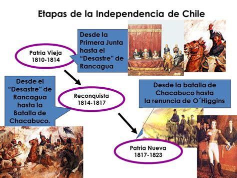 imagenes nuevas etapas etapas de la independencia de chile ppt video online