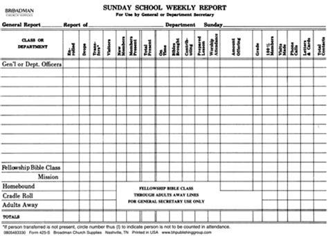 sunday school report card template sunday school weekly report card form 425s b h