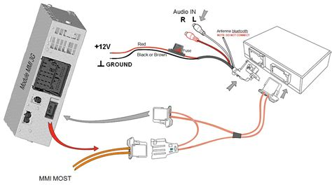 audi mmi wiring diagram wiring library
