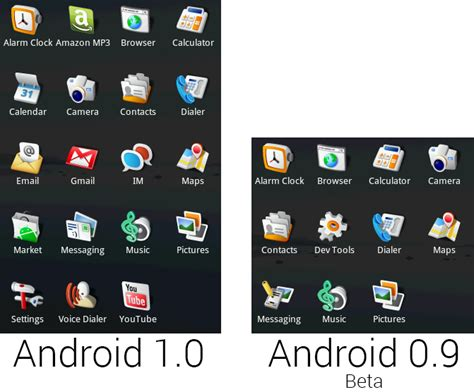 i android the history of android ars technica