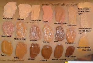 la colors pro concealer complete 18 shades swatched l a pro conceal high