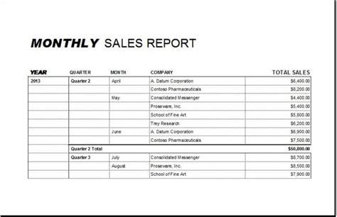 Monthly Sales Report Spreadsheet monthly sales report spreadsheet vatansun