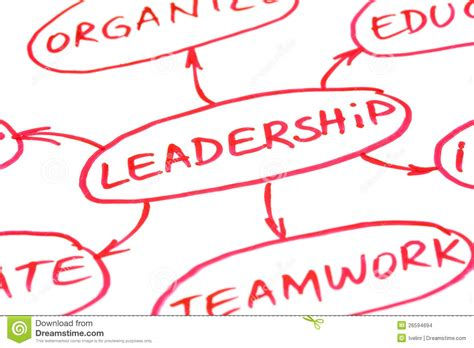Beautiful Church Business Plan #5: Leadership-flow-chart-red-pen-26594694.jpg