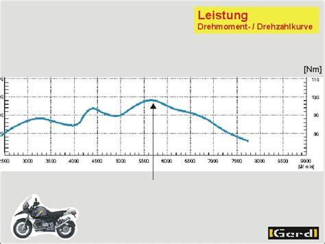 Motorrad Ps Oder Drehmoment by Leistung Drehzahl Drehmoment