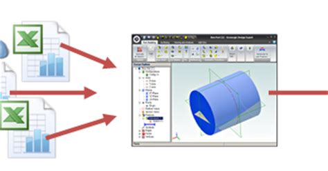 geomagic design elements review cad software blog 3d cad sheetmetal using excel in