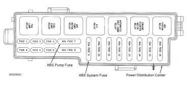 i need a diagram of the fuse panel for a 93 jeep grand