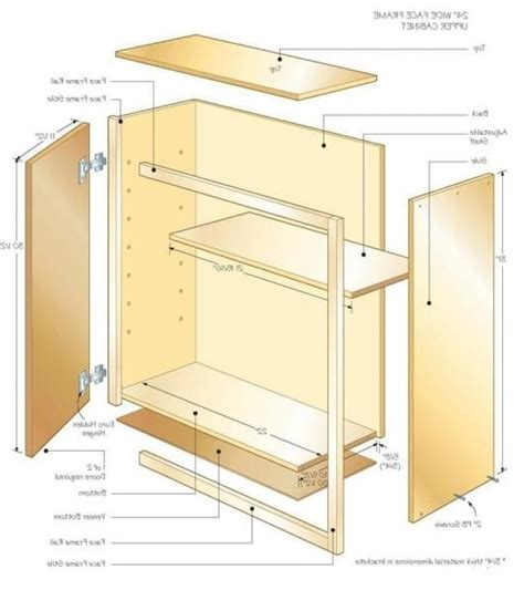 ready to build kitchen cabinets plans for building kitchen cabinets from scratch