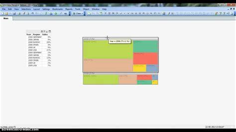 qlikview mini chart tutorial qlikview tutorial qlikview charts qlikview block chart