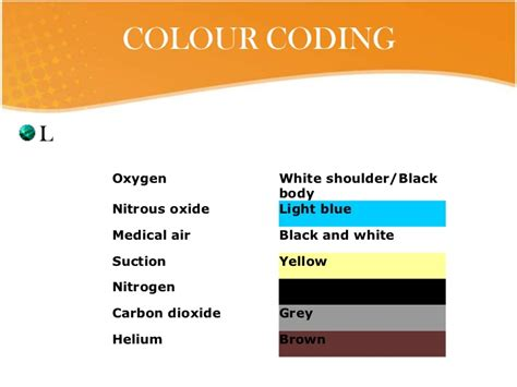 color of oxygen gas cylinders colour coding of gas cylinders