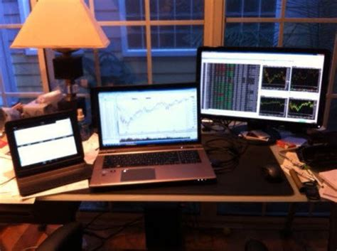 Home Trading Desk by Day Trading Business Set Up