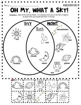 28 best teaching day and night images on pinterest