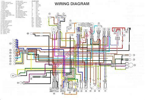 diagrama yamaha tzr125