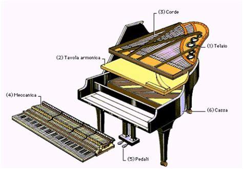 tavola armonica pianoforte come 232 fatto un pianoforte francesco cagliani