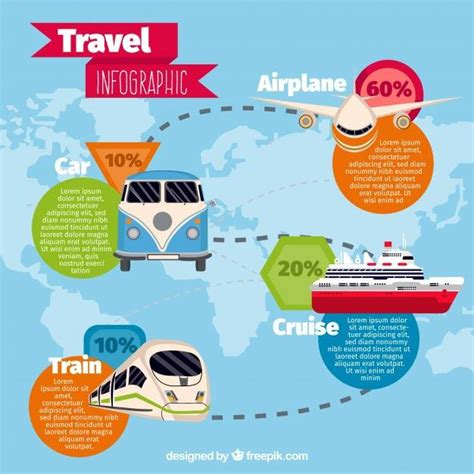 20 Free Editable Infographic Templates Utemplates Travel Infographic Template