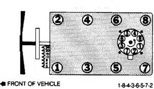 chevy 305 spark diagram chevy free engine image for