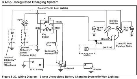 kohler command starter wiring diagram free