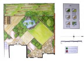 Garden Layout Design Ideas Garden Ideas On Narrow Garden Small Garden Design And Small Gardens