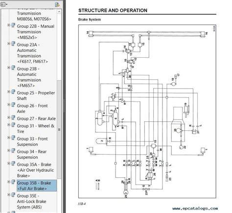 mitsubishi fuso wiring diagram mitsubishi fuso wiring diagram 30 wiring diagram images wiring diagrams readyjetset co