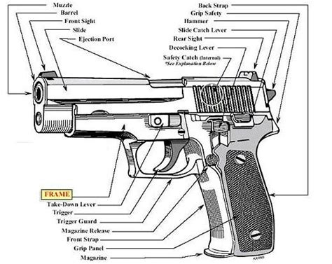gun diagram gun parts diagram gun free engine image for user manual