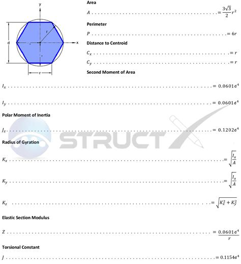 section modulus of round bar hexagon geometric properties