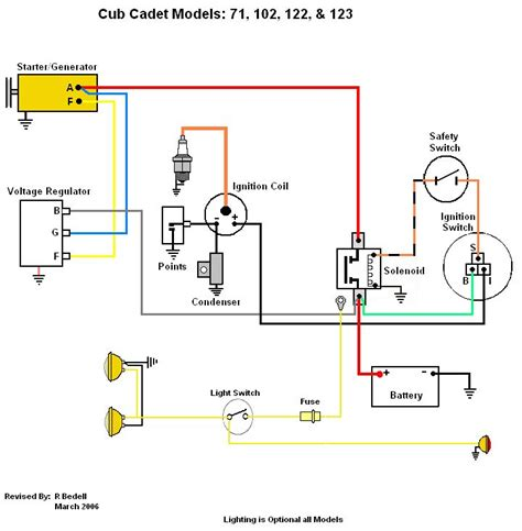 106 cub cadet wiring harness get free image about wiring