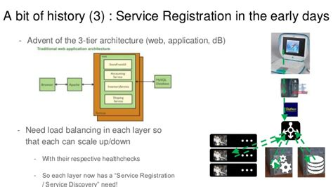 service in registration service discovery and registration in a microservices architecture