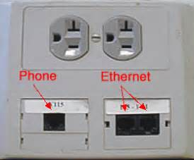 ethernet wall jacks