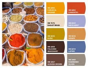 Mediterranean house color schemes exterior http www houzz com photos