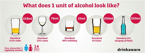 one drink what is an alcohol unit drinkaware