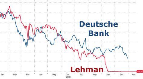 cds deutsche bank deutsche bank stock crashes near single digits as cds