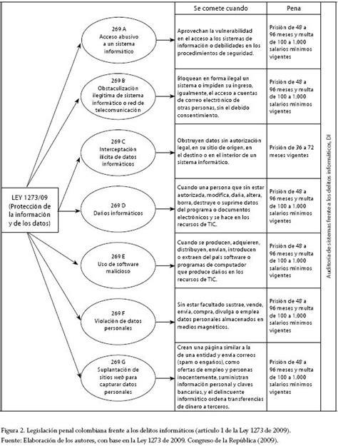 tabla i tablas de infracciones y sanciones tributarias infracciones y sanciones tributarias tabla i