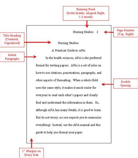 mla format works cited scarlet letter best of apa style format essay