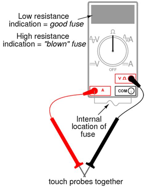 how do you test a resistor lessons in electric circuits volume vi experiments chapter 2