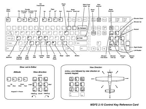 fsx keyboard template pin fsx keyboard commands pdf on