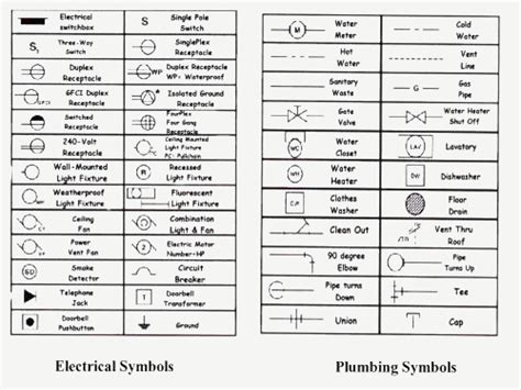 electrical house wiring symbols home electrical diagram symbols wiring diagram