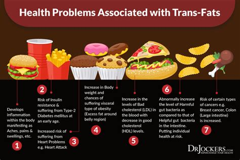 top 3 healthy fats top 3 healthy fats which fats to never eat cafe suncity