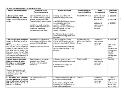 human resources action plan template human resources plan