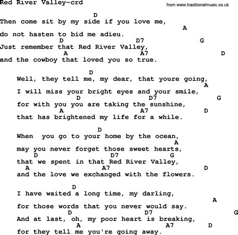 by this river testo woody guthrie song river valley lyrics and chords