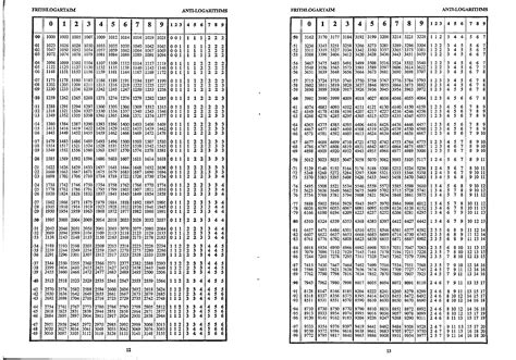 calculator antilog image gallery logarithm tables