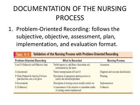 assessment and care planning in mental health nursing uk subjective objective assessment planning note best 25