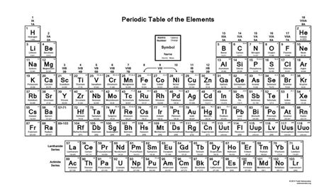 printable periodic table gcse black and white periodic table with charge places to