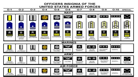 navy seal rating us navy ranks officer enlisted info
