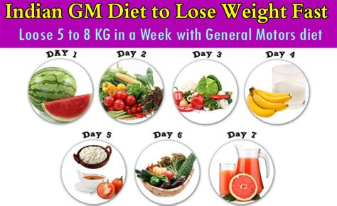 Nhs Detox Diet by Diet And Lose Weight Fast Interglobe8r