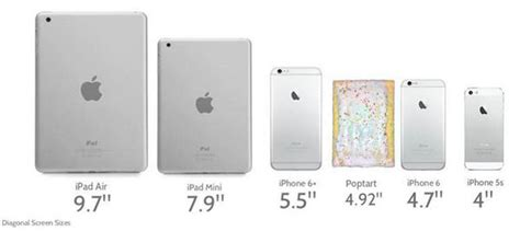 just how big is the iphone 6 plus here s the most helpful size comparison chart yet business